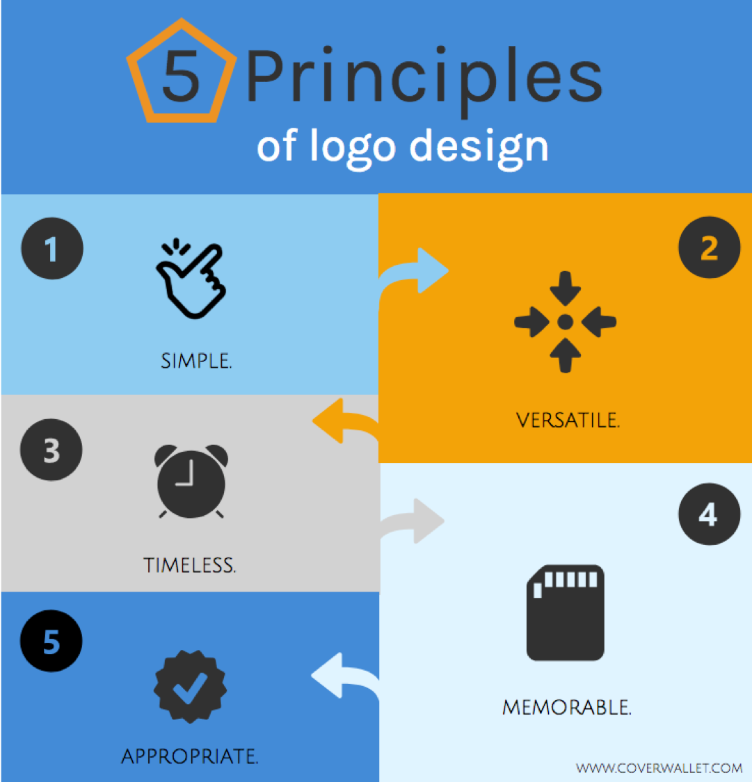 Principles of logo design