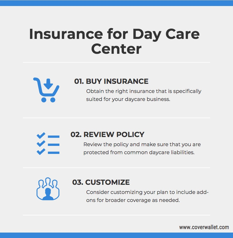 Insurance for Day Care Business
