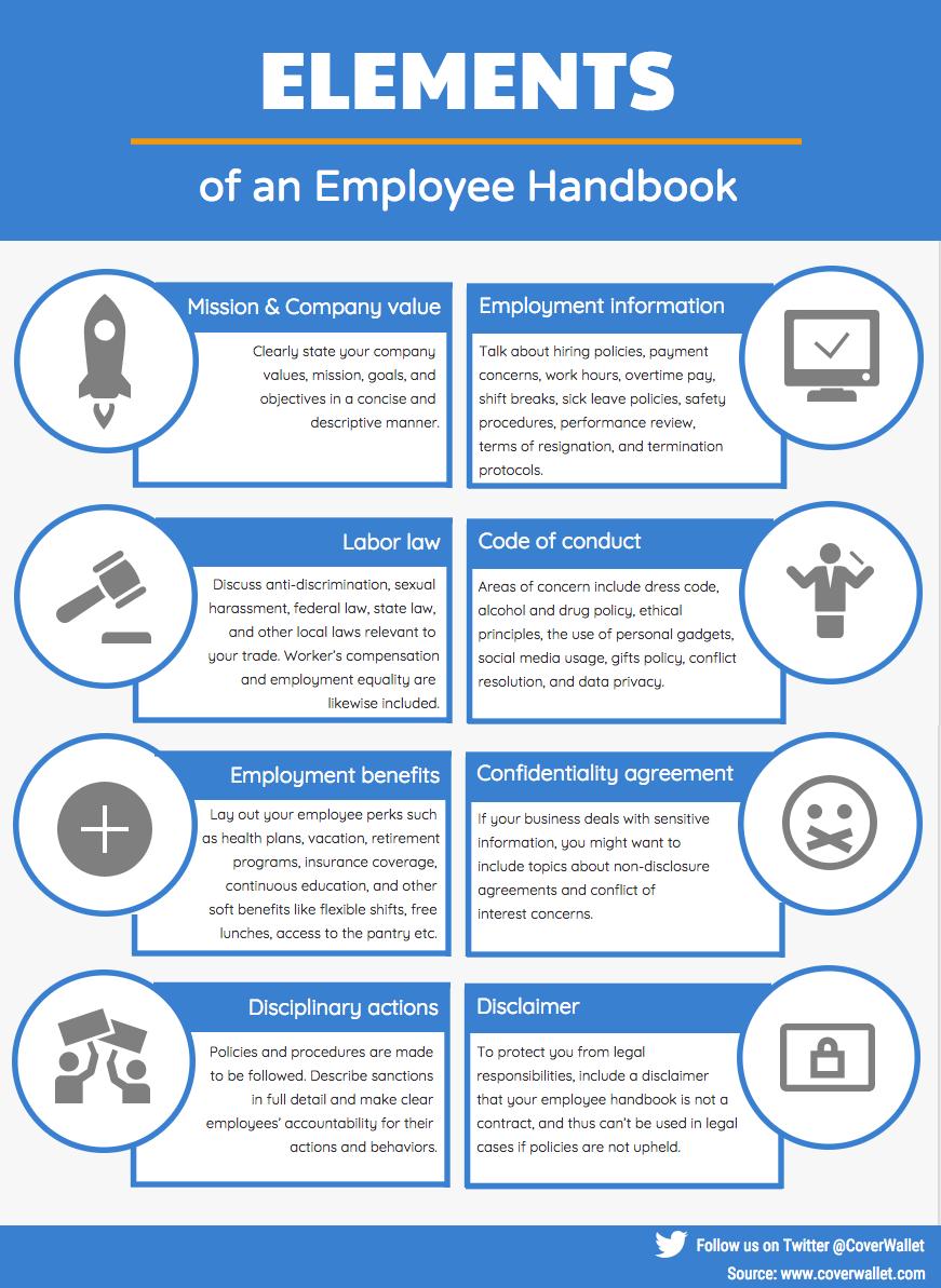 Elements of an employee handbook
