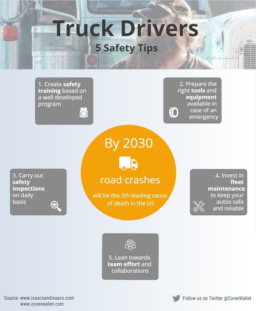 CoverWallet Review - Infographic about safety tips for truck drivers